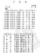 民族歌曲乐谱下载 十里亭