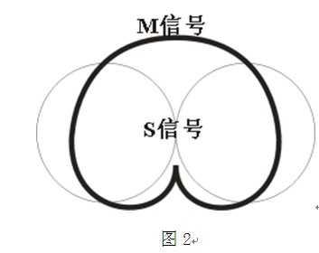 麦克风组成(如图2所示)